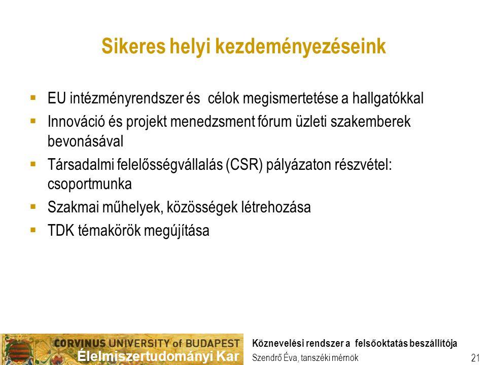 Élelmiszertudományi Kar 21 Sikeres helyi kezdeményezéseink Szendrő Éva, tanszéki mérnök Köznevelési rendszer a felsőoktatás beszállítója  EU intézményrendszer és célok megismertetése a hallgatókkal  Innováció és projekt menedzsment fórum üzleti szakemberek bevonásával  Társadalmi felelősségvállalás (CSR) pályázaton részvétel: csoportmunka  Szakmai műhelyek, közösségek létrehozása  TDK témakörök megújítása