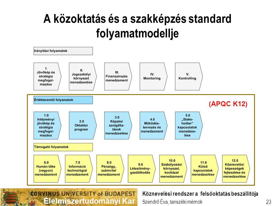 Élelmiszertudományi Kar 23 A közoktatás és a szakképzés standard folyamatmodellje Szendrő Éva, tanszéki mérnök Köznevelési rendszer a felsőoktatás beszállítója (APQC K12)