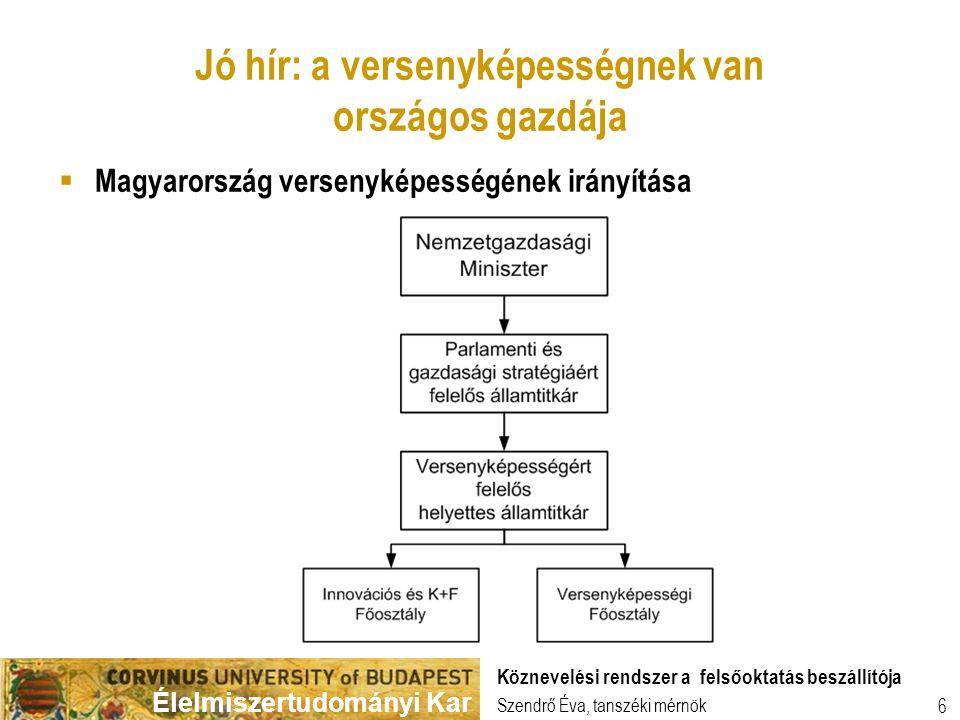 Élelmiszertudományi Kar Szendrő Éva, tanszéki mérnök Köznevelési rendszer a felsőoktatás beszállítója 6 Jó hír: a versenyképességnek van országos gazdája  Magyarország versenyképességének irányítása