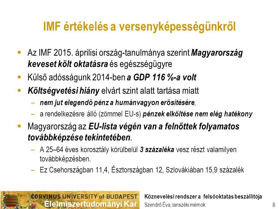 Élelmiszertudományi Kar Szendrő Éva, tanszéki mérnök Köznevelési rendszer a felsőoktatás beszállítója 8 IMF értékelés a versenyképességünkről  Az IMF 2015.