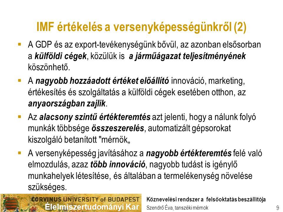 Élelmiszertudományi Kar Szendrő Éva, tanszéki mérnök Köznevelési rendszer a felsőoktatás beszállítója 9 IMF értékelés a versenyképességünkről (2)  A GDP és az export-tevékenységünk bővül, az azonban elsősorban a külföldi cégek, közülük is a járműágazat teljesítményének köszönhető.