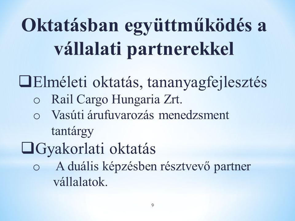 Oktatásban együttműködés a vállalati partnerekkel  Elméleti oktatás, tananyagfejlesztés o Rail Cargo Hungaria Zrt.