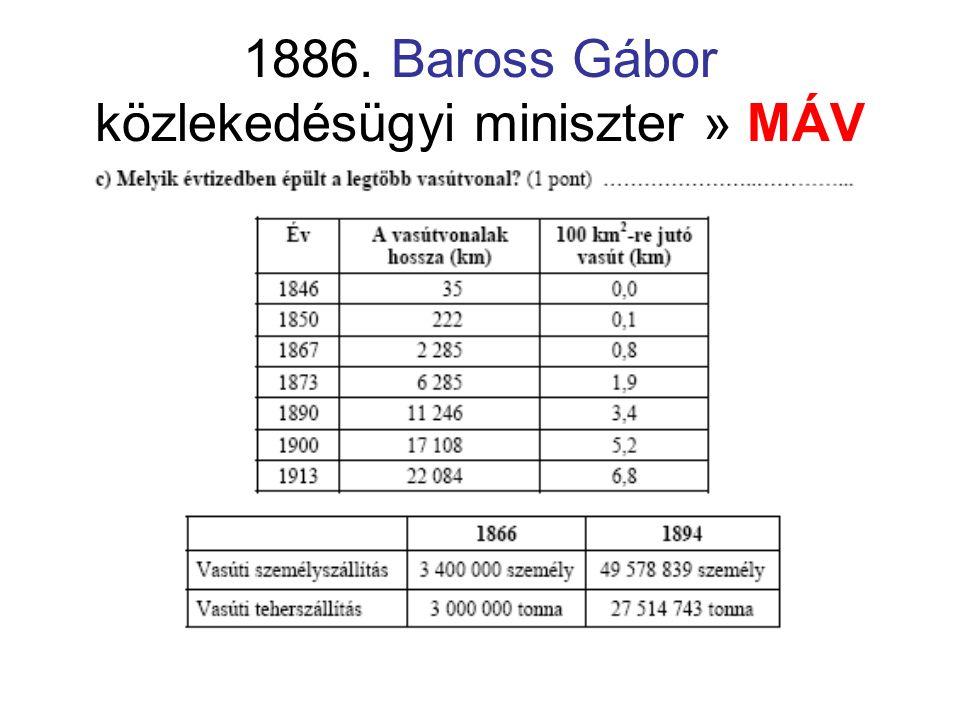 1886. Baross Gábor közlekedésügyi miniszter » MÁV