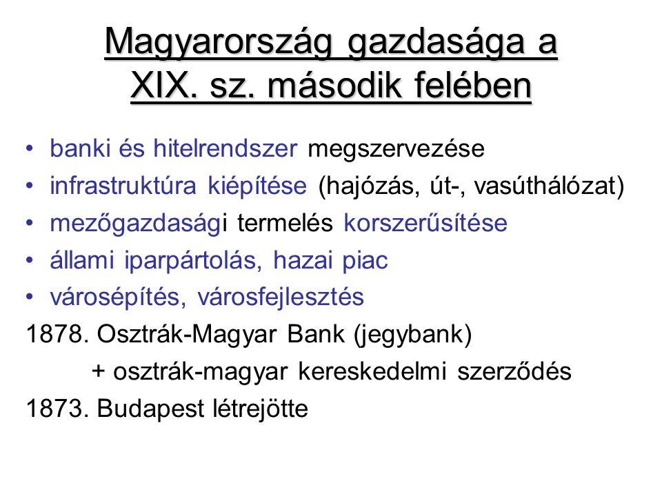 Magyarország gazdasága a XIX. sz.