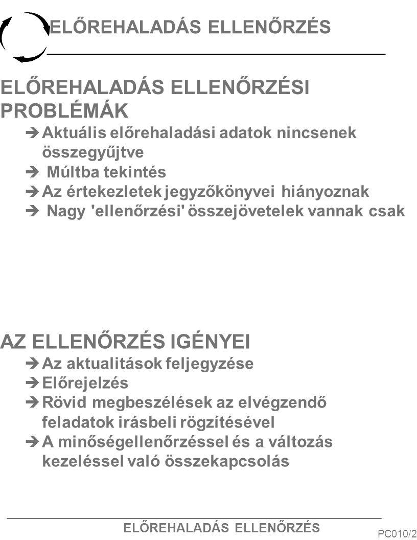AZ ELŐREHALADÁS ELLENŐRZÉS SZINTJEI PC_DOC010/1 STRATÉGIAI-SZINTŰ ELLENŐRZÉS PROJEKT-SZINTŰ ELLENŐRZÉS SZAKASZ-SZINTŰ ELLENŐRZÉS EGYÉN-SZINTŰ ELLENŐRZÉS A PROJEKT MEGBÍZÓ A PROJEKTVEZETŐSÉGET A PROJEKTVEZETŐSÉG A PROJEKT- /SZAKASZIRÁNYÍTÓT SZAKASZIRÁNYÍTÓ A CSOPORTVEZETŐT A CSOPORTVEZETŐ A MUNKACSOPORT TAGJAIT