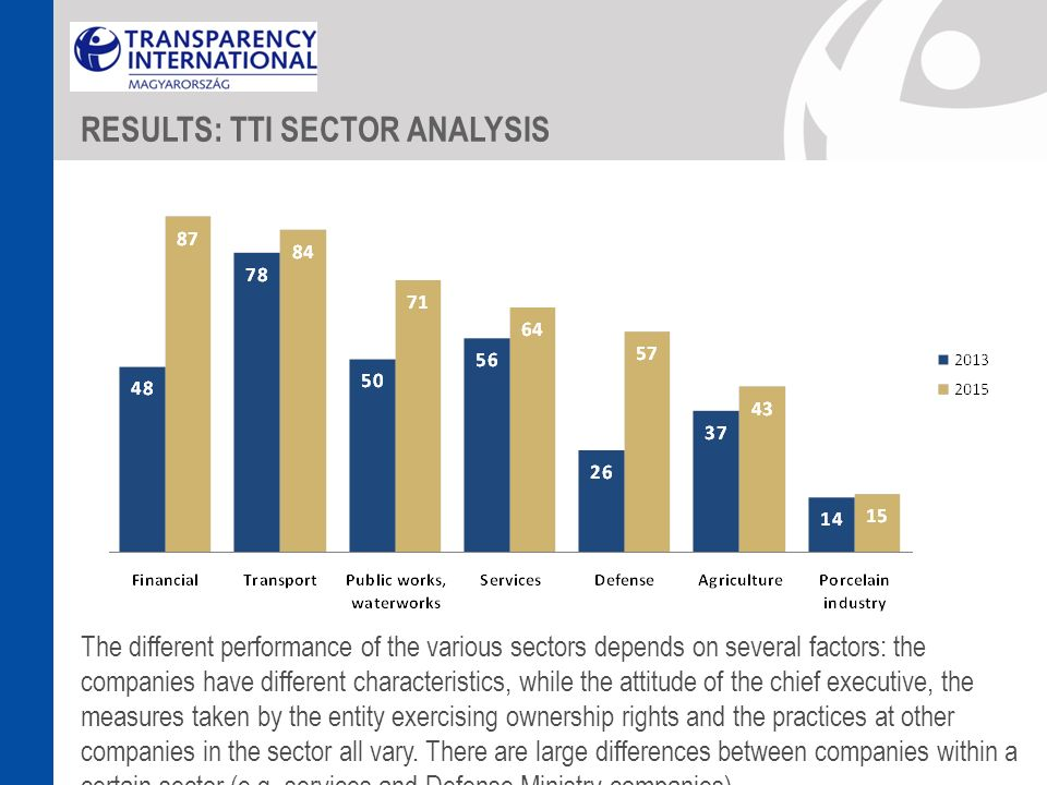RESULTS: TTI SECTOR ANALYSIS The different performance of the various sectors depends on several factors: the companies have different characteristics