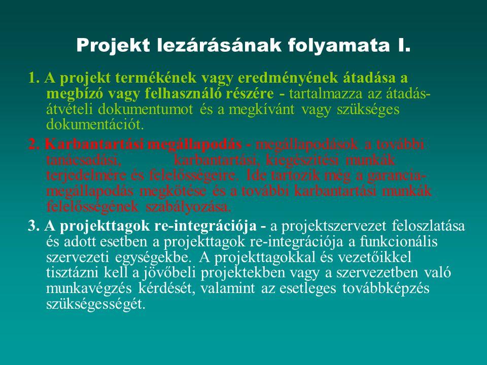 Projekt lezárásának folyamata I. 1. A projekt termékének vagy eredményének átadása a megbízó vagy felhasználó részére - tartalmazza az átadás- átvétel