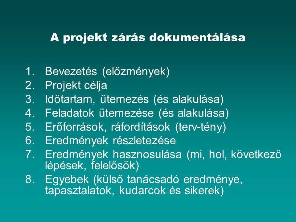 A projekt zárás dokumentálása 1.Bevezetés (előzmények) 2.Projekt célja 3.Időtartam, ütemezés (és alakulása) 4.Feladatok ütemezése (és alakulása) 5.Erőforrások, ráfordítások (terv-tény) 6.Eredmények részletezése 7.Eredmények hasznosulása (mi, hol, következő lépések, felelősök) 8.Egyebek (külső tanácsadó eredménye, tapasztalatok, kudarcok és sikerek)