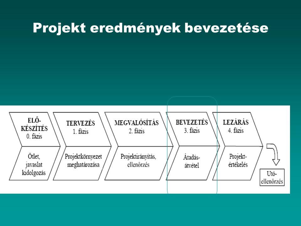 Projekt eredmények bevezetése