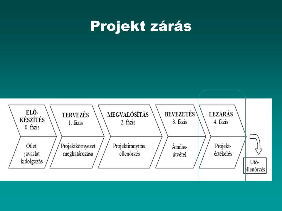 Projekt zárás