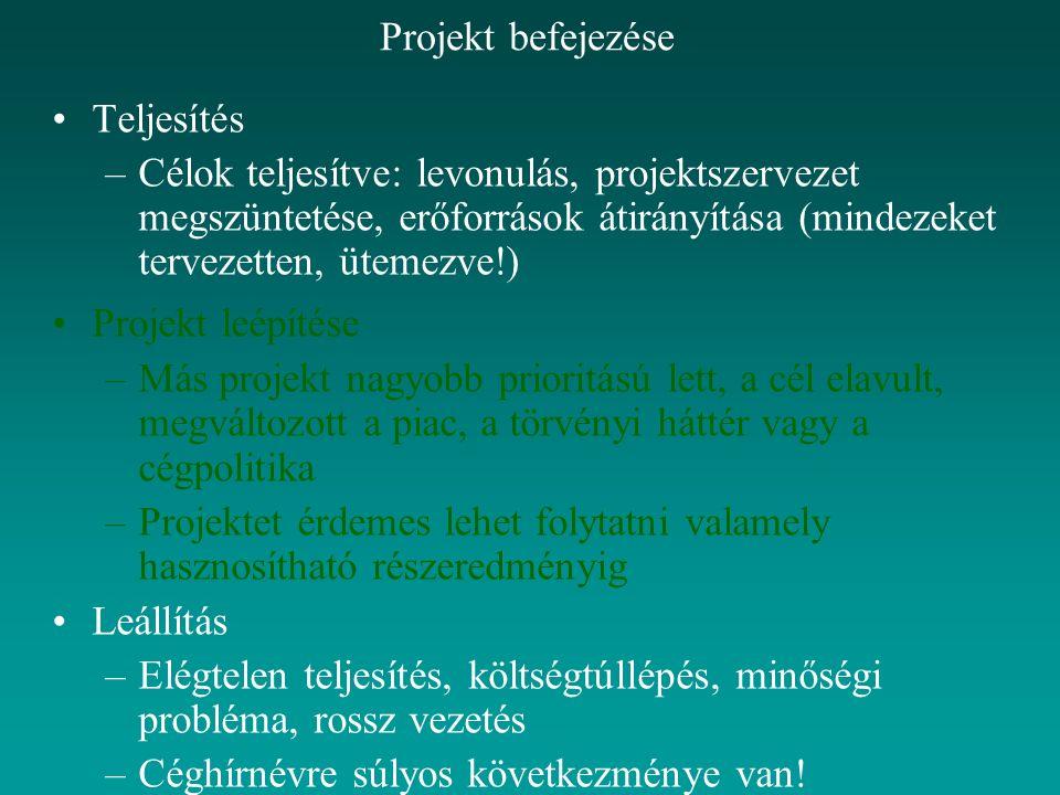 Projekt befejezése Teljesítés –Célok teljesítve: levonulás, projektszervezet megszüntetése, erőforrások átirányítása (mindezeket tervezetten, ütemezve