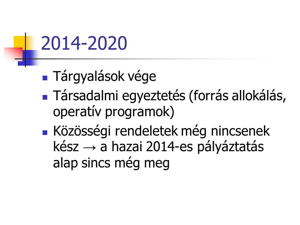 2014-2020 Tárgyalások vége Társadalmi egyeztetés (forrás allokálás, operatív programok) Közösségi rendeletek még nincsenek kész → a hazai 2014-es pályáztatás alap sincs még meg