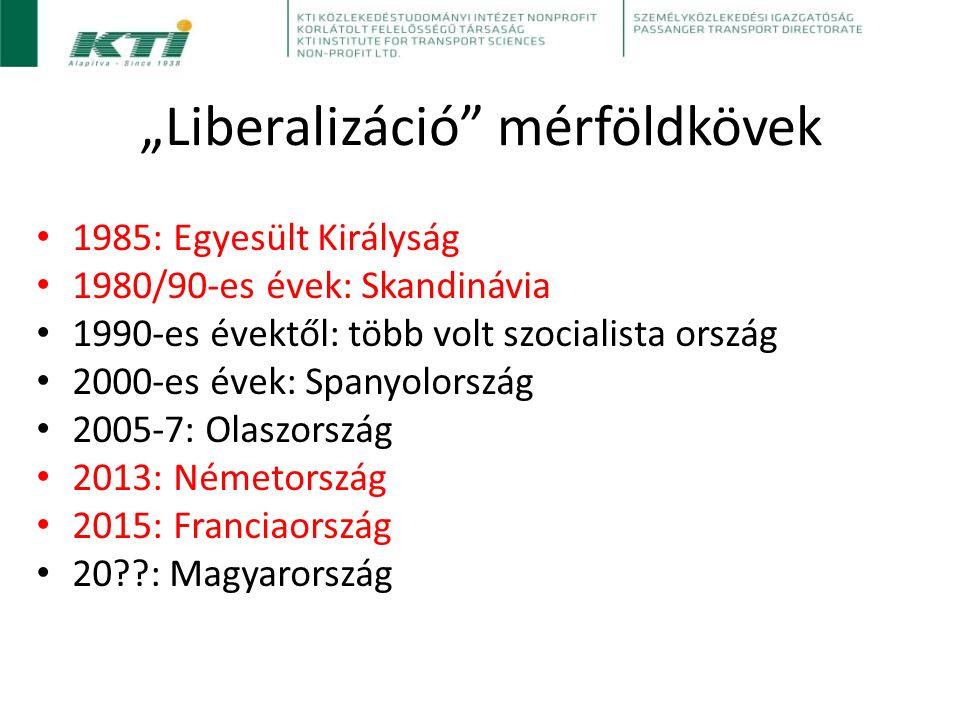 """""""Liberalizáció mérföldkövek 1985: Egyesült Királyság 1980/90-es évek: Skandinávia 1990-es évektől: több volt szocialista ország 2000-es évek: Spanyolország 2005-7: Olaszország 2013: Németország 2015: Franciaország 20 : Magyarország"""