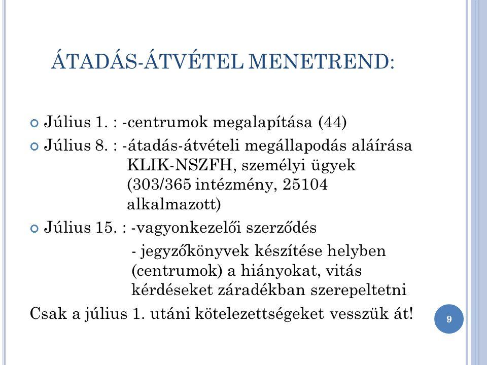 ÁTADÁS-ÁTVÉTEL MENETREND: Július 1. : -centrumok megalapítása (44) Július 8.