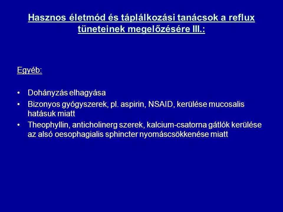 Hasznos életmód és táplálkozási tanácsok a reflux tüneteinek megelőzésére III.: Egyéb: Dohányzás elhagyása Bizonyos gyógyszerek, pl. aspirin, NSAID, k