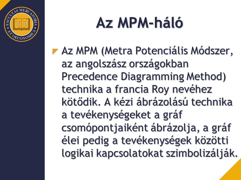 Az MPM-háló Az MPM (Metra Potenciális Módszer, az angolszász országokban Precedence Diagramming Method) technika a francia Roy nevéhez kötődik.