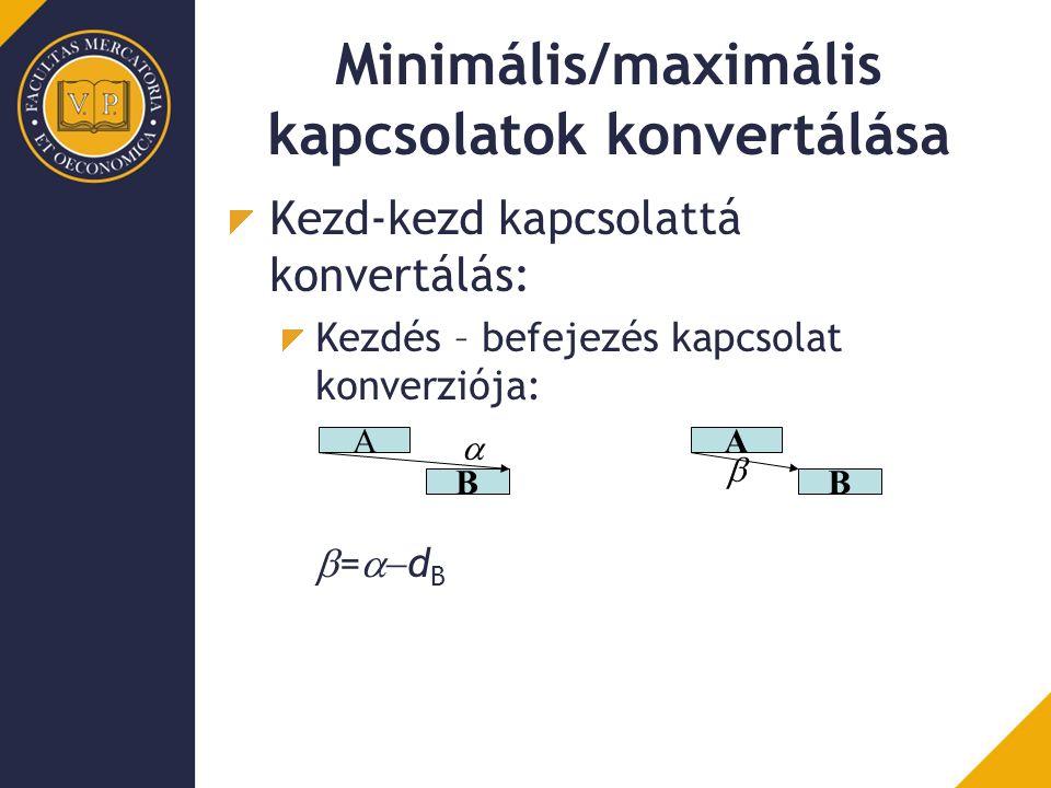 Minimális/maximális kapcsolatok konvertálása Kezd-kezd kapcsolattá konvertálás: Kezdés – befejezés kapcsolat konverziója:  =  d B A B A B  