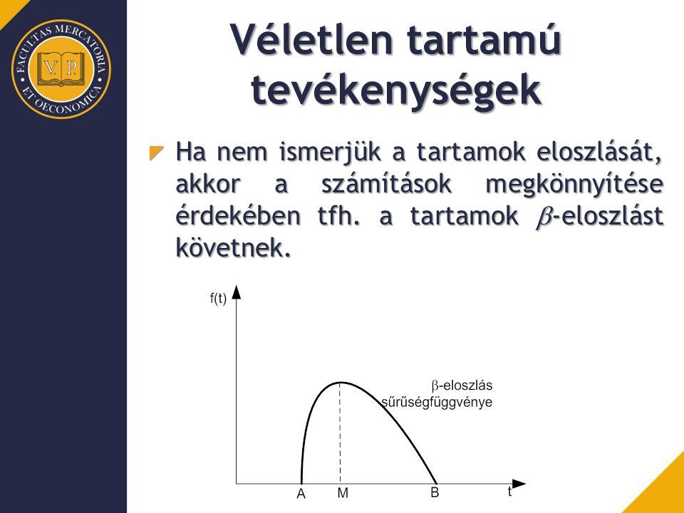 Véletlen tartamú tevékenységek Ha nem ismerjük a tartamok eloszlását, akkor a számítások megkönnyítése érdekében tfh. a tartamok  -eloszlást követnek