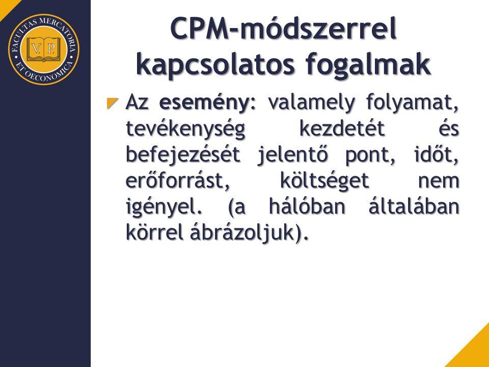 CPM-módszerrel kapcsolatos fogalmak Az esemény: valamely folyamat, tevékenység kezdetét és befejezését jelentő pont, időt, erőforrást, költséget nem i