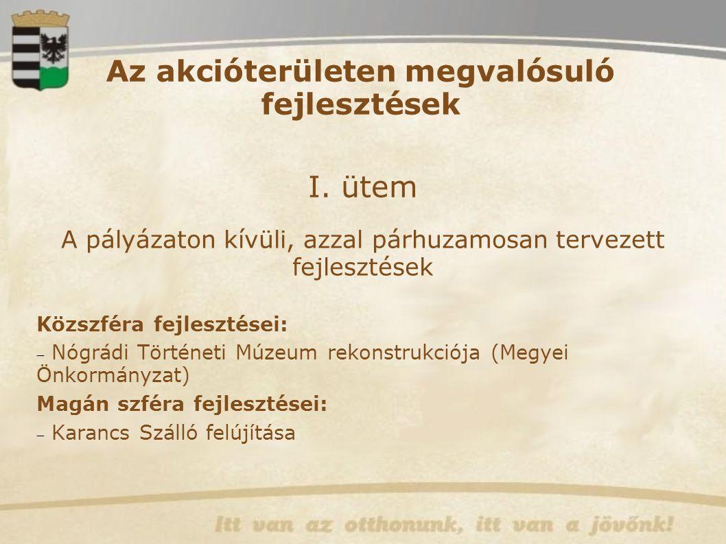 Az akcióterületen megvalósuló fejlesztések II.