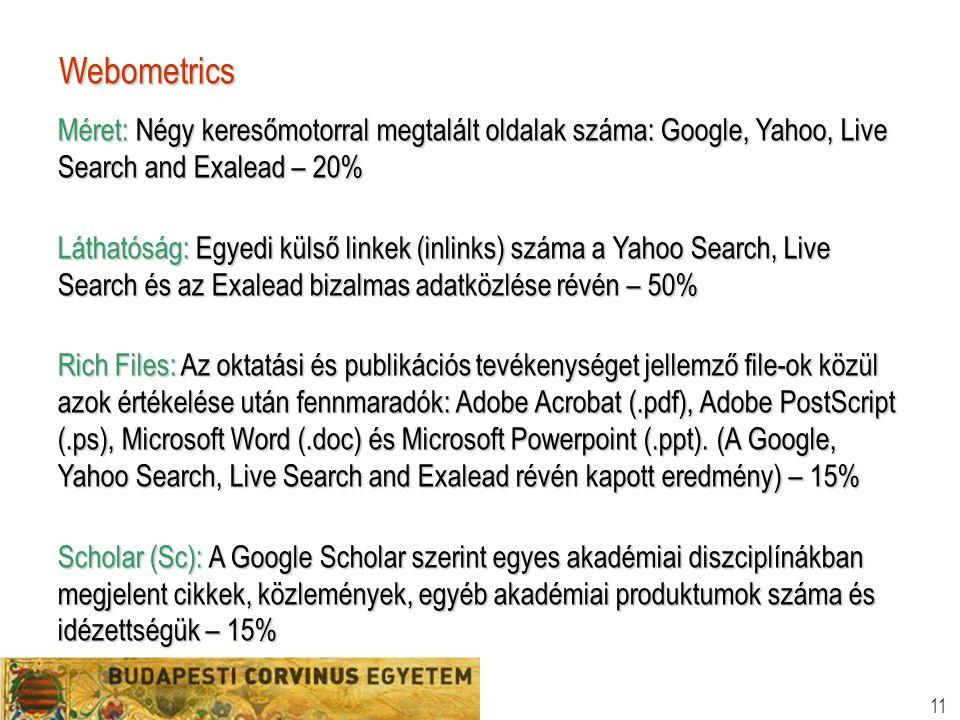 11 Webometrics Méret: Négy keresőmotorral megtalált oldalak száma: Google, Yahoo, Live Search and Exalead – 20% Láthatóság: Egyedi külső linkek (inlinks) száma a Yahoo Search, Live Search és az Exalead bizalmas adatközlése révén – 50% Rich Files: Az oktatási és publikációs tevékenységet jellemző file-ok közül azok értékelése után fennmaradók: Adobe Acrobat (.pdf), Adobe PostScript (.ps), Microsoft Word (.doc) és Microsoft Powerpoint (.ppt).