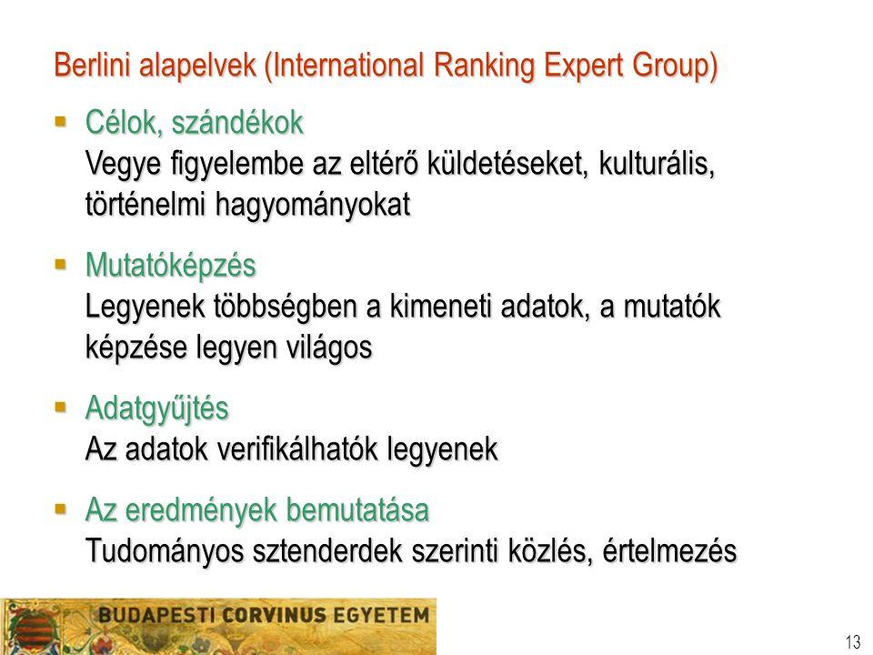 13 Berlini alapelvek (International Ranking Expert Group)  Célok, szándékok Vegye figyelembe az eltérő küldetéseket, kulturális, történelmi hagyományokat  Mutatóképzés Legyenek többségben a kimeneti adatok, a mutatók képzése legyen világos  Adatgyűjtés Az adatok verifikálhatók legyenek  Az eredmények bemutatása Tudományos sztenderdek szerinti közlés, értelmezés