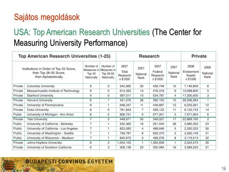 16 Sajátos megoldások USA: Top American Research Universities (The Center for Measuring University Performance)
