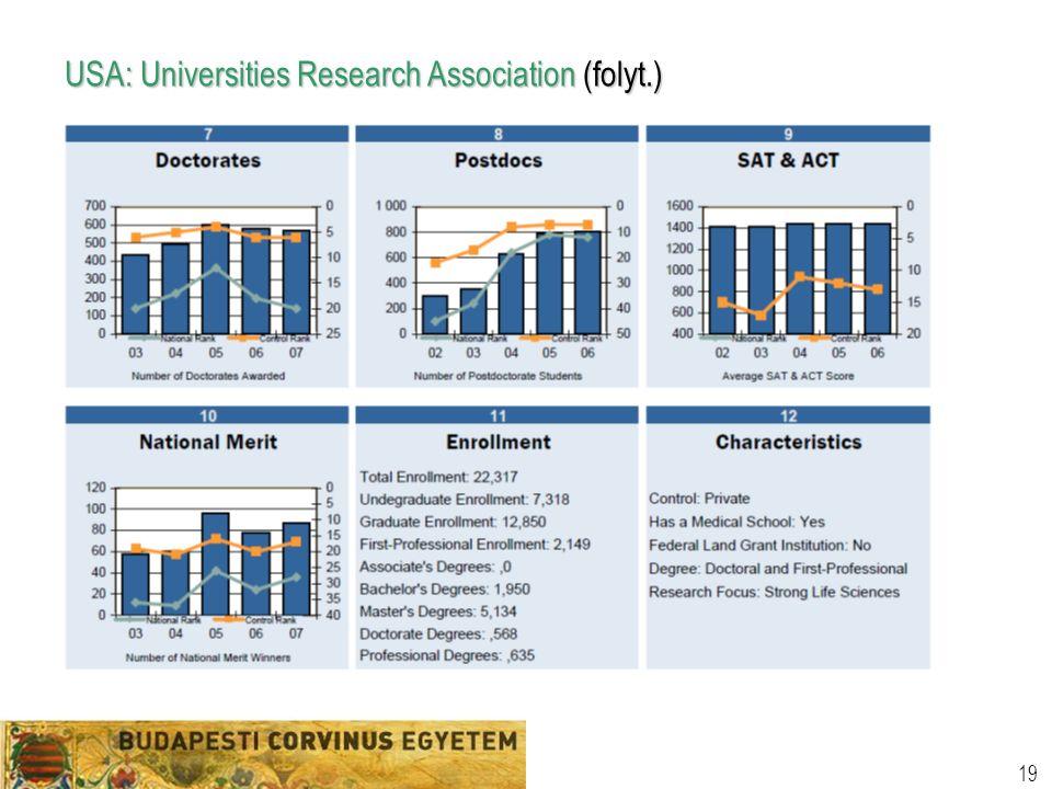 19 USA: Universities Research Association (folyt.)