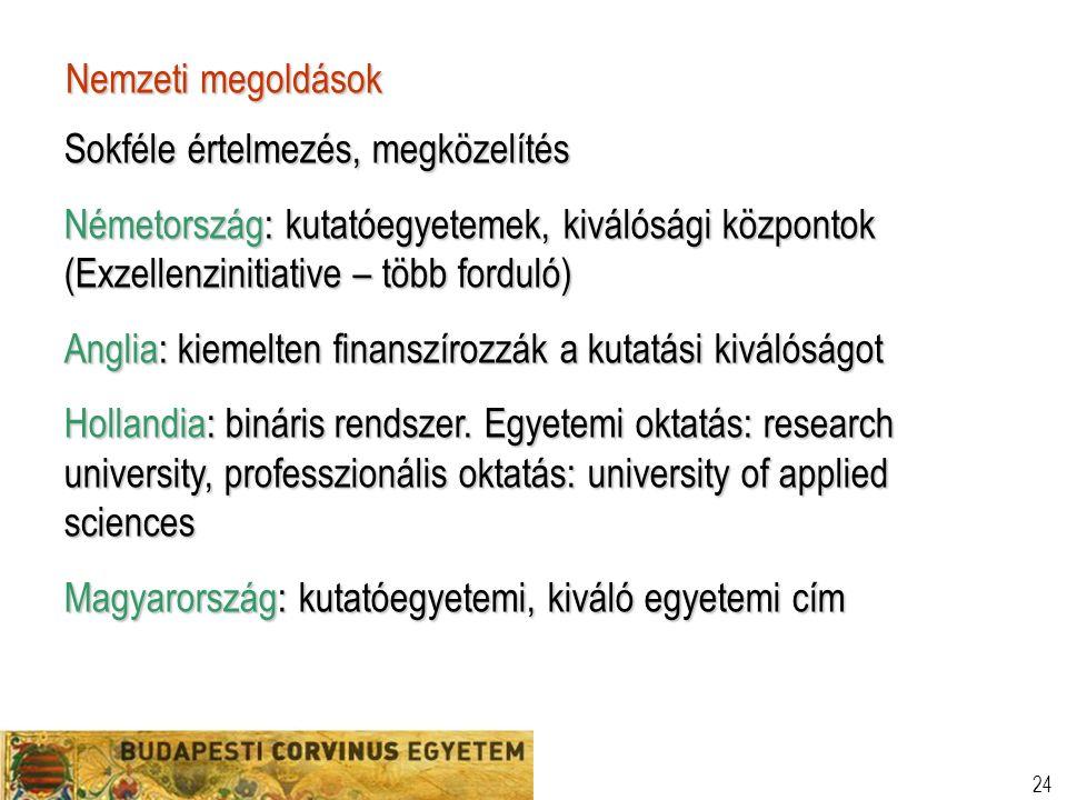 24 Nemzeti megoldások Sokféle értelmezés, megközelítés Németország: kutatóegyetemek, kiválósági központok (Exzellenzinitiative – több forduló) Anglia: kiemelten finanszírozzák a kutatási kiválóságot Hollandia: bináris rendszer.