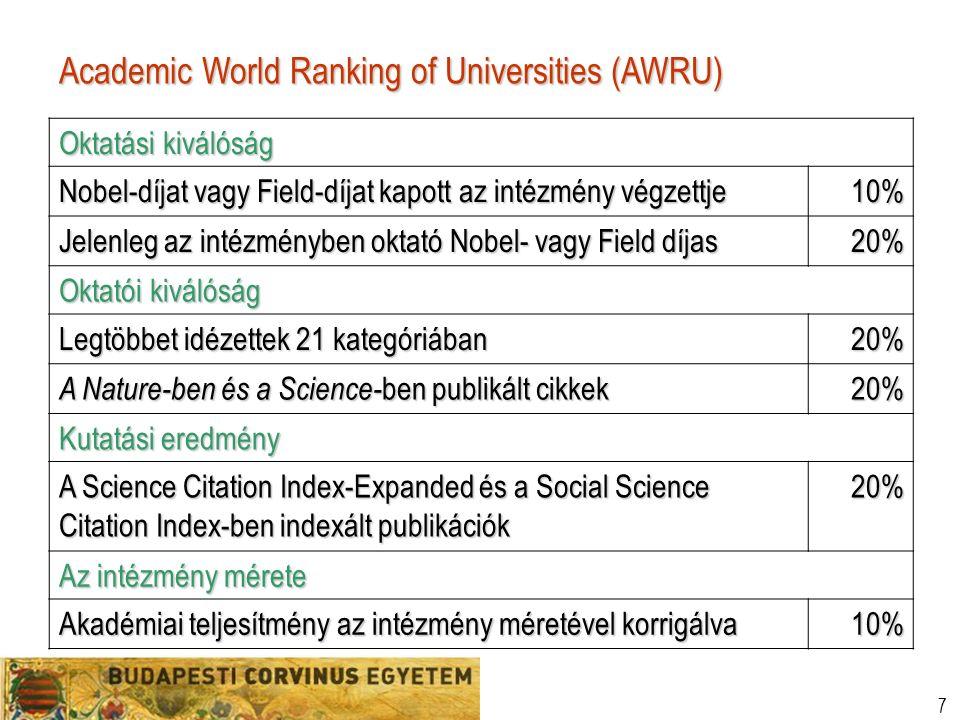 7 Academic World Ranking of Universities (AWRU) Oktatási kiválóság Nobel-díjat vagy Field-díjat kapott az intézmény végzettje 10% Jelenleg az intézményben oktató Nobel- vagy Field díjas 20% Oktatói kiválóság Legtöbbet idézettek 21 kategóriában 20% A Nature-ben és a Science- ben publikált cikkek 20% 20% Kutatási eredmény A Science Citation Index-Expanded és a Social Science Citation Index-ben indexált publikációk 20% Az intézmény mérete Akadémiai teljesítmény az intézmény méretével korrigálva 10% 10%