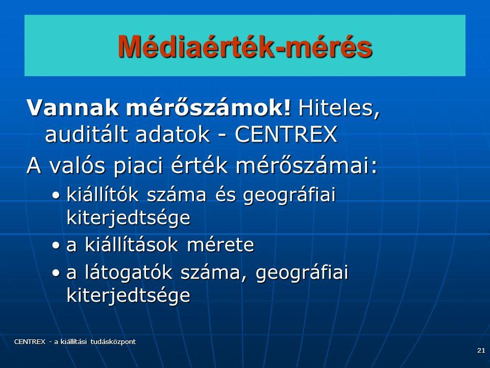 CENTREX - a kiállítási tudásközpont 21 Médiaérték-mérés Vannak mérőszámok.