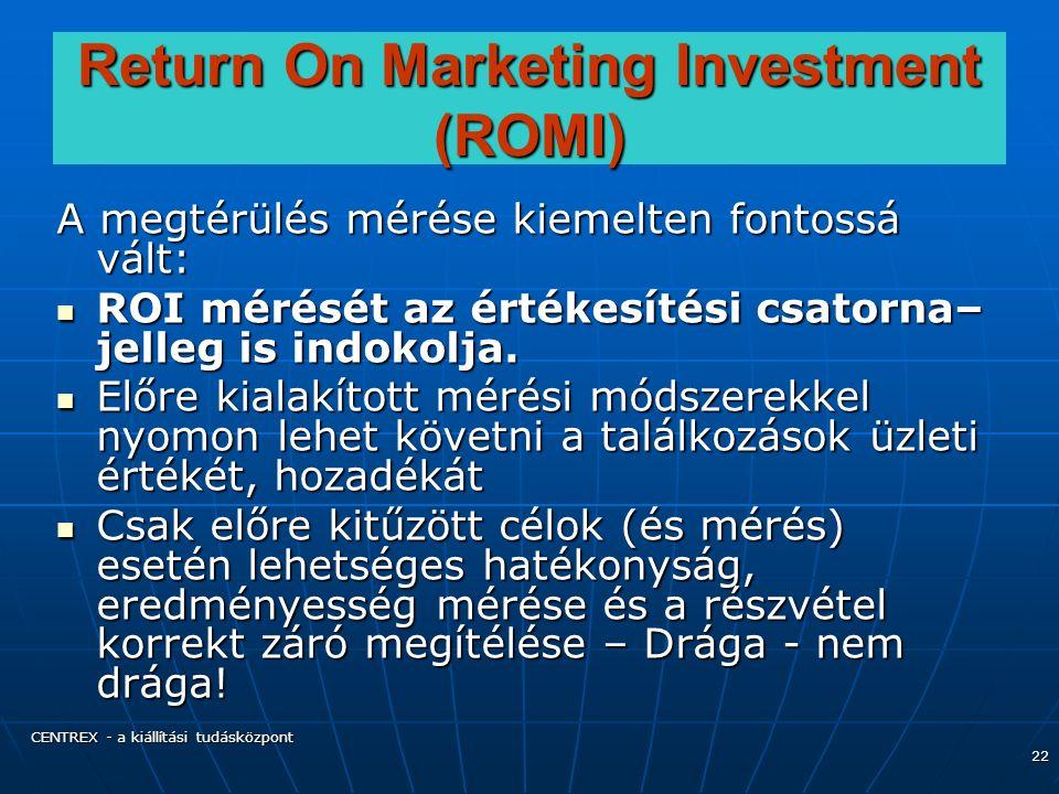 CENTREX - a kiállítási tudásközpont 22 Return On Marketing Investment (ROMI) A megtérülés mérése kiemelten fontossá vált: ROI mérését az értékesítési csatorna– jelleg is indokolja.