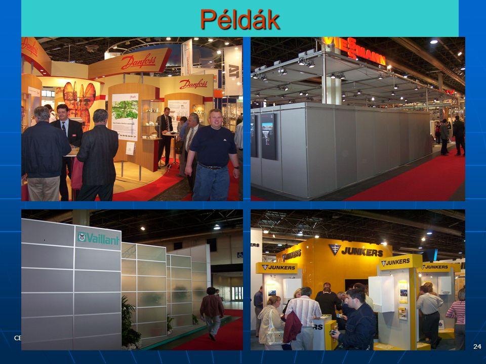CENTREX - a kiállítási tudásközpont 24Példák