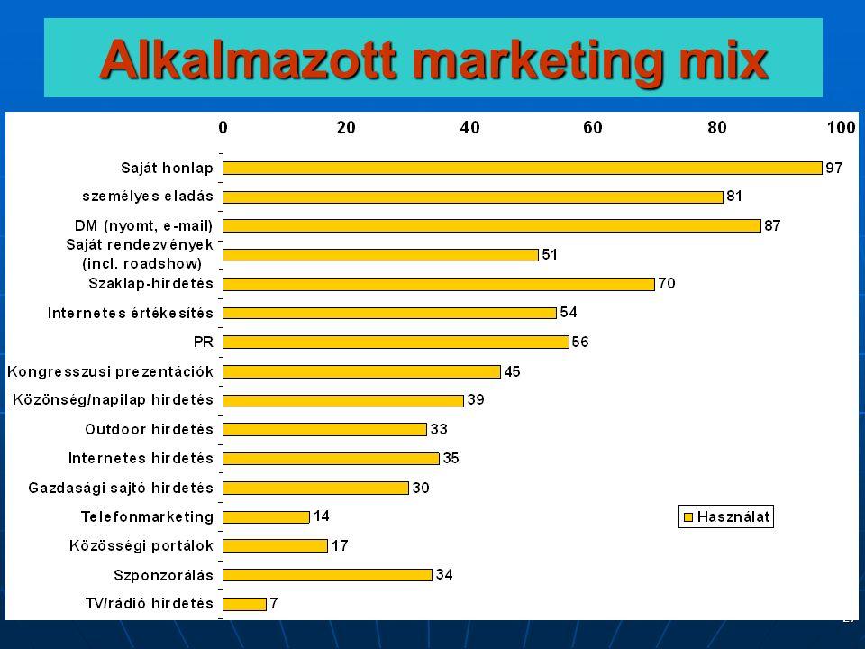 CENTREX - a kiállítási tudásközpont 27 Alkalmazott marketing mix