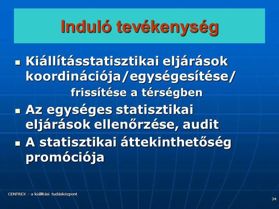 CENTREX - a kiállítási tudásközpont 34 Induló tevékenység Kiállításstatisztikai eljárások koordinációja/egységesítése/ Kiállításstatisztikai eljárások koordinációja/egységesítése/ frissítése a térségben Az egységes statisztikai eljárások ellenőrzése, audit Az egységes statisztikai eljárások ellenőrzése, audit A statisztikai áttekinthetőség promóciója A statisztikai áttekinthetőség promóciója