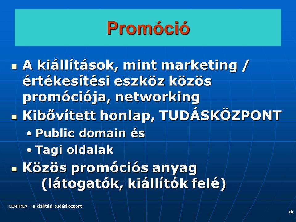 CENTREX - a kiállítási tudásközpont 35 Promóció A kiállítások, mint marketing / értékesítési eszköz közös promóciója, networking A kiállítások, mint marketing / értékesítési eszköz közös promóciója, networking Kibővített honlap, TUDÁSKÖZPONT Kibővített honlap, TUDÁSKÖZPONT Public domain ésPublic domain és Tagi oldalakTagi oldalak Közös promóciós anyag (látogatók, kiállítók felé) Közös promóciós anyag (látogatók, kiállítók felé)