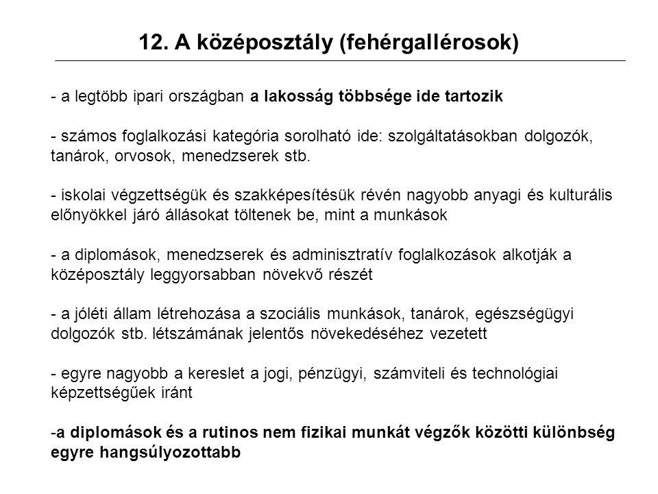 12. A középosztály (fehérgallérosok) - a legtöbb ipari országban a lakosság többsége ide tartozik - számos foglalkozási kategória sorolható ide: szolg