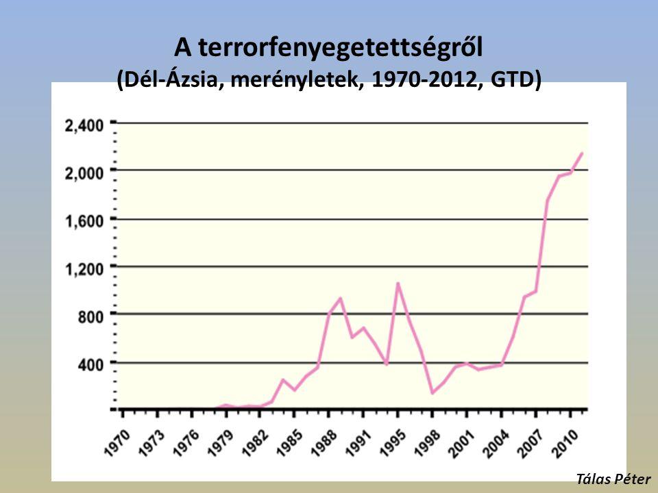 A terrorfenyegetettségről (Dél-Ázsia, merényletek, 1970-2012, GTD) Tálas Péter