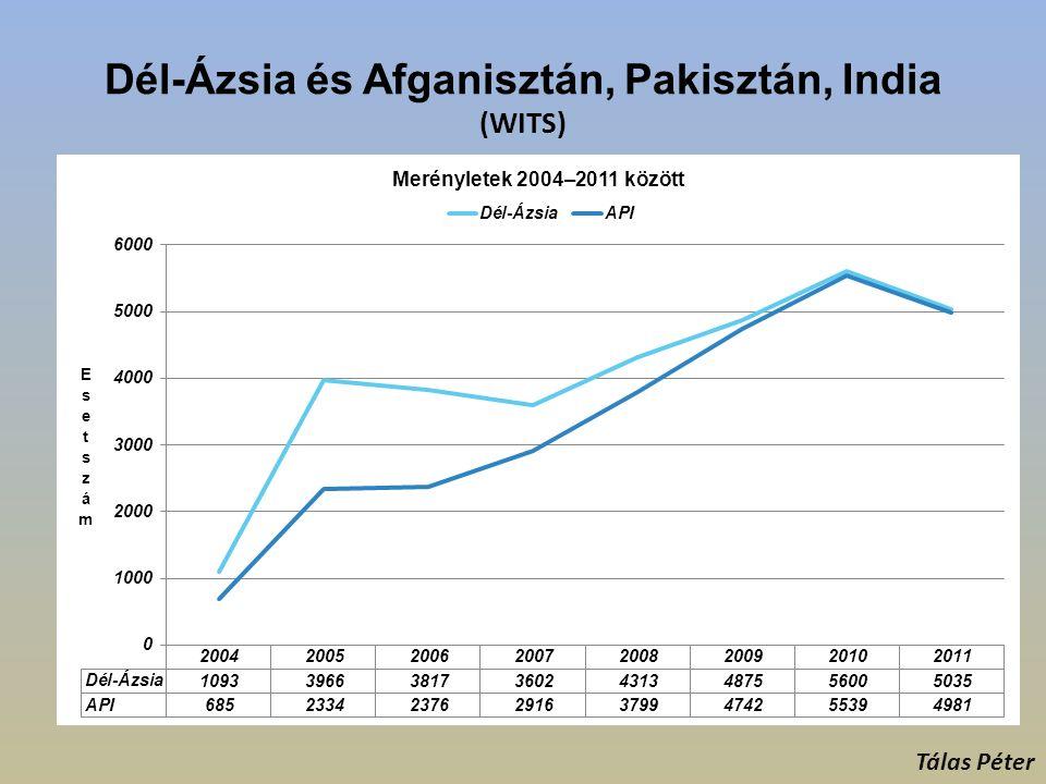 Dél-Ázsia és Afganisztán, Pakisztán, India (WITS) Tálas Péter