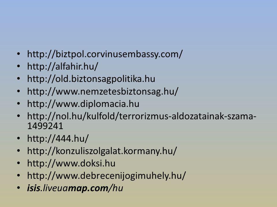 http://biztpol.corvinusembassy.com/ http://alfahir.hu/ http://old.biztonsagpolitika.hu http://www.nemzetesbiztonsag.hu/ http://www.diplomacia.hu http://nol.hu/kulfold/terrorizmus-aldozatainak-szama- 1499241 http://444.hu/ http://konzuliszolgalat.kormany.hu/ http://www.doksi.hu http://www.debrecenijogimuhely.hu/ isis.liveuamap.com/hu