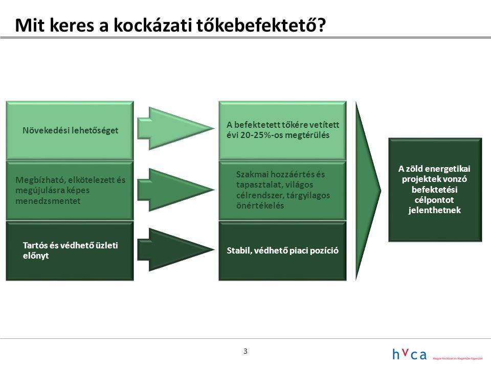 3 Mit keres a kockázati tőkebefektető.