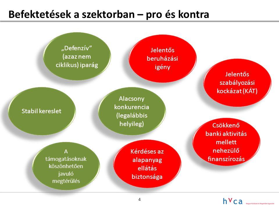 """4 Befektetések a szektorban – pro és kontra """"Defenzív"""" (azaz nem ciklikus) iparág Stabil kereslet Alacsony konkurencia (legalábbis helyileg) A támogat"""
