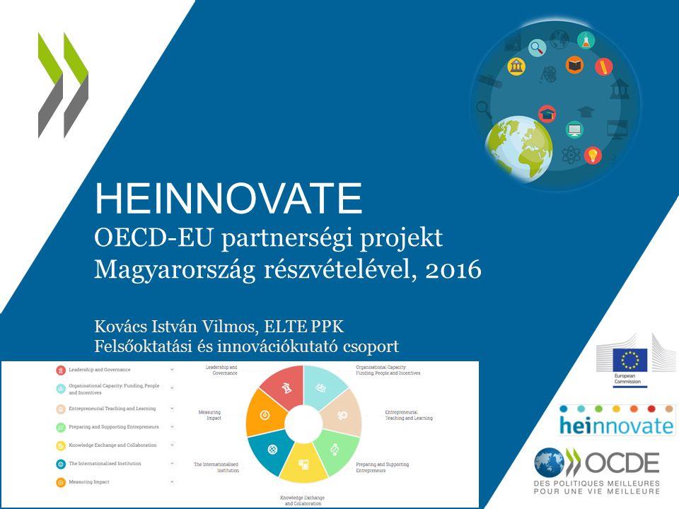 HEINNOVATE OECD-EU partnerségi projekt Magyarország részvételével, 2016 Kovács István Vilmos, ELTE PPK Felsőoktatási és innovációkutató csoport