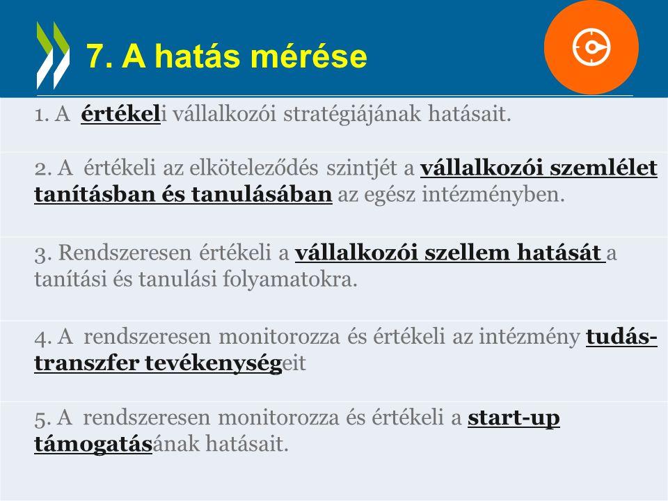 7. A hatás mérése 1. A értékeli vállalkozói stratégiájának hatásait.