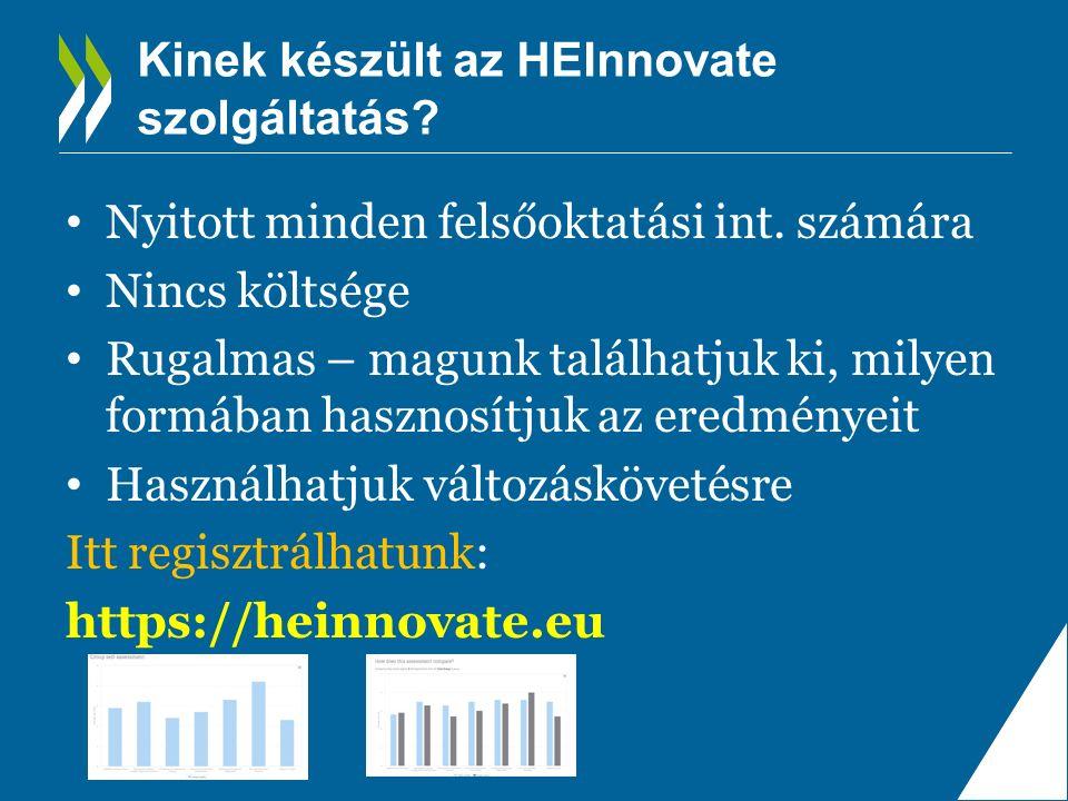 Magyarország az HEInnovate programban Egyes országok átfogó értékelést is vállalnak (Írország, Lengyelország, Bulgária, Magyarország) Háttértanulmány 5 felsőoktatási intézmény (DE, EKE, 3xSZ) Önértékelés Nemzetközi szakértői csapat az OECD vezetésével – intézménylátogatások Országtanulmány, ajánlások