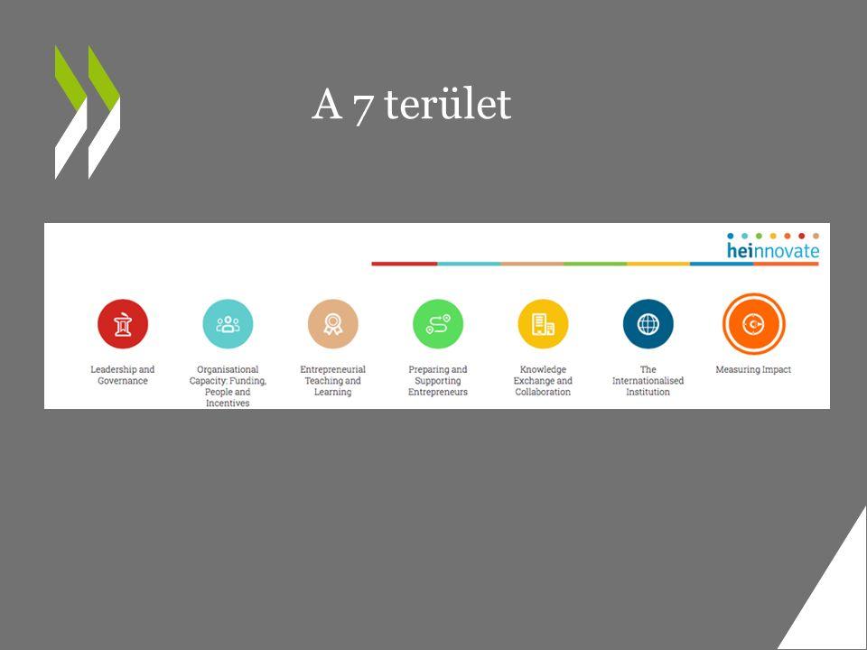 A 7 terület
