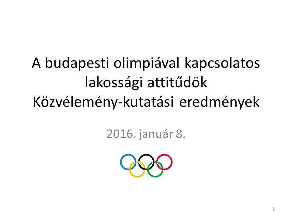 A budapesti olimpiával kapcsolatos lakossági attitűdök Közvélemény-kutatási eredmények 2016.