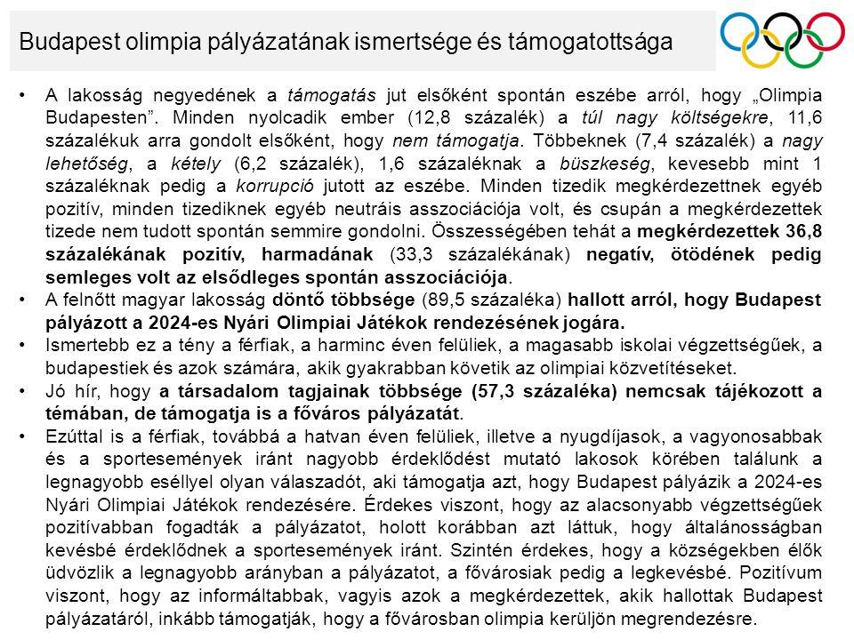 """Budapest olimpia pályázatának ismertsége és támogatottsága A lakosság negyedének a támogatás jut elsőként spontán eszébe arról, hogy """"Olimpia Budapesten ."""