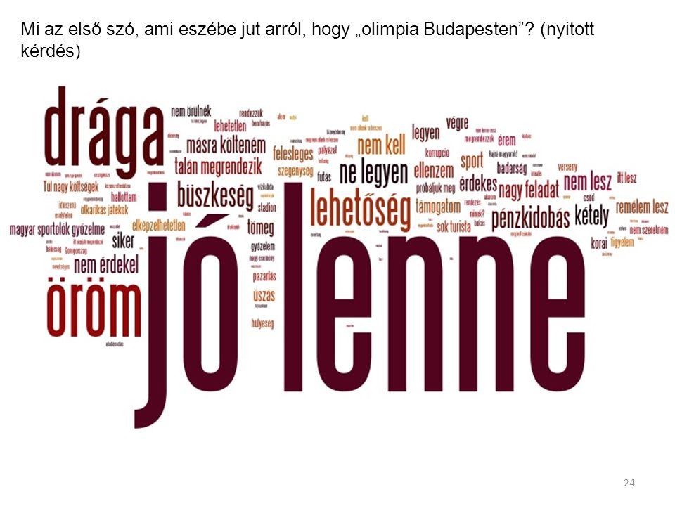 """Mi az első szó, ami eszébe jut arról, hogy """"olimpia Budapesten ? (nyitott kérdés) 24"""