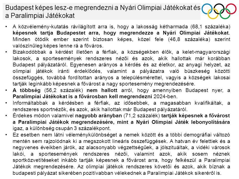 Budapest képes lesz-e megrendezni a Nyári Olimpiai Játékokat és a Paralimpiai Játékokat A közvélemény-kutatás rávilágított arra is, hogy a lakosság kétharmada (68,1 százaléka) képesnek tartja Budapestet arra, hogy megrendezze a Nyári Olimpiai Játékokat.